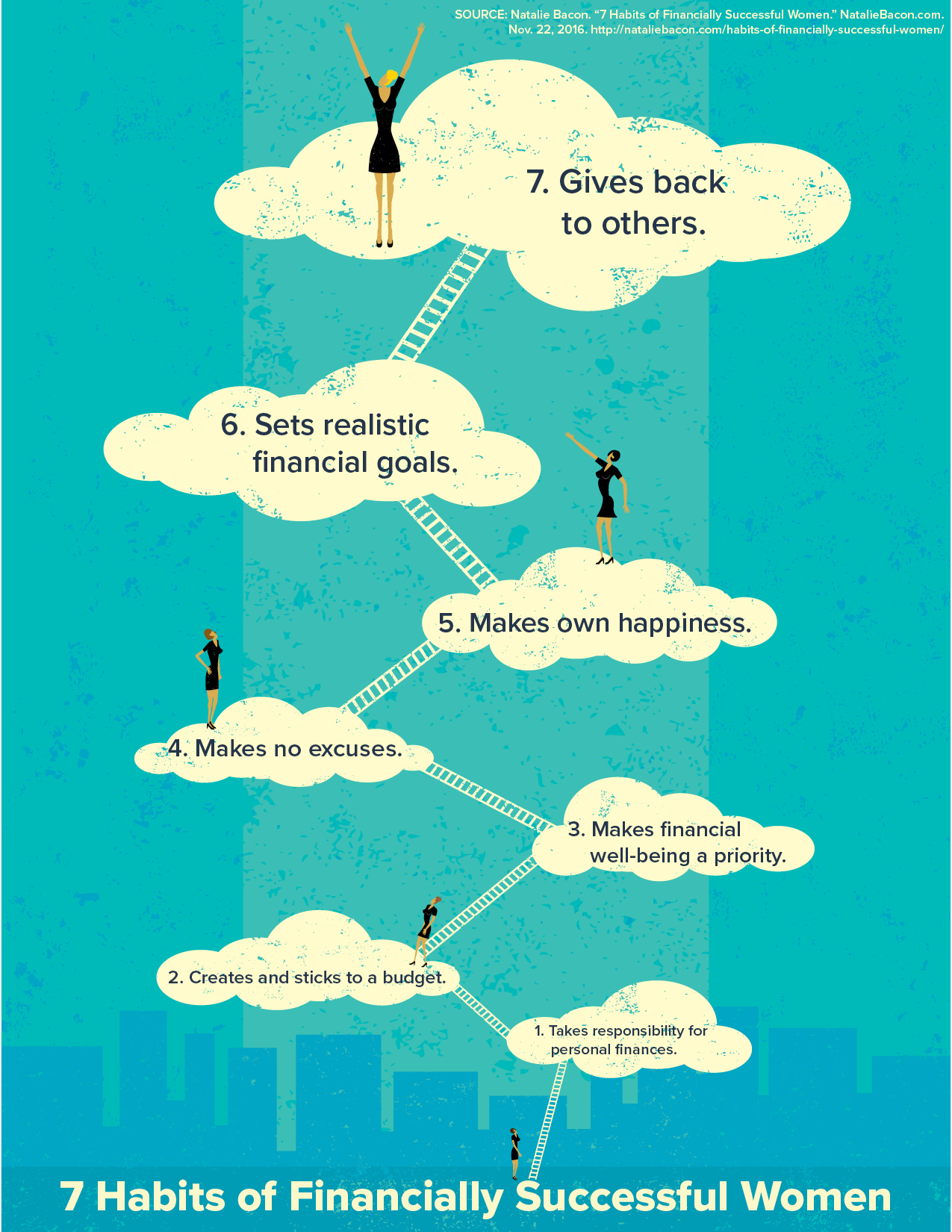 financially successful women infographic